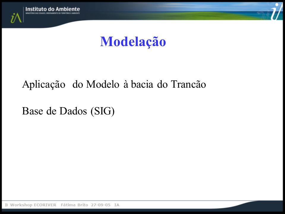 Modelação Aplicação do Modelo à bacia do Trancão Base de Dados (SIG)