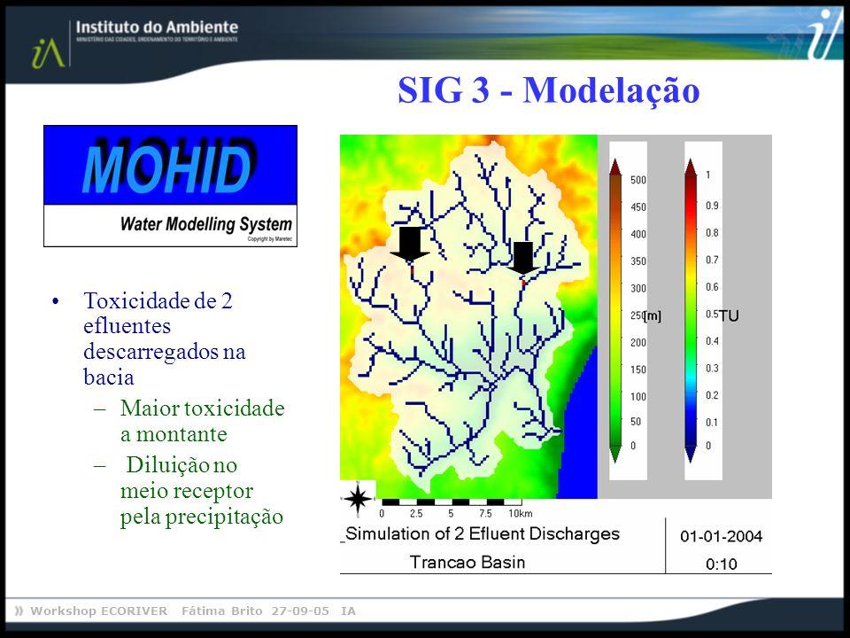 SIG 3 - Modelação Toxicidade de 2 efluentes descarregados na bacia