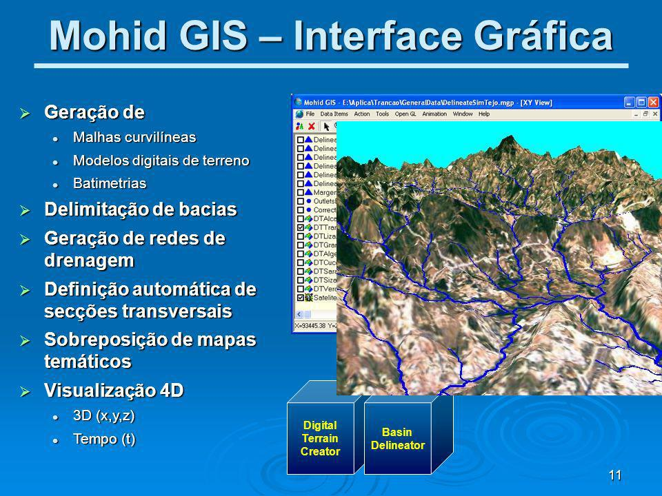 Mohid GIS – Interface Gráfica