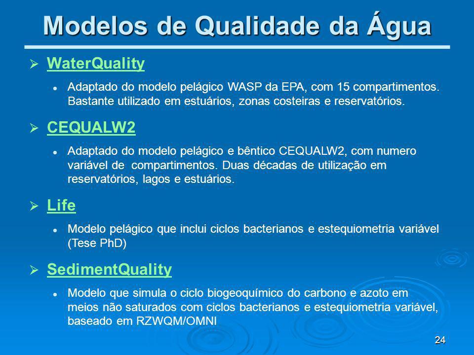 Modelos de Qualidade da Água