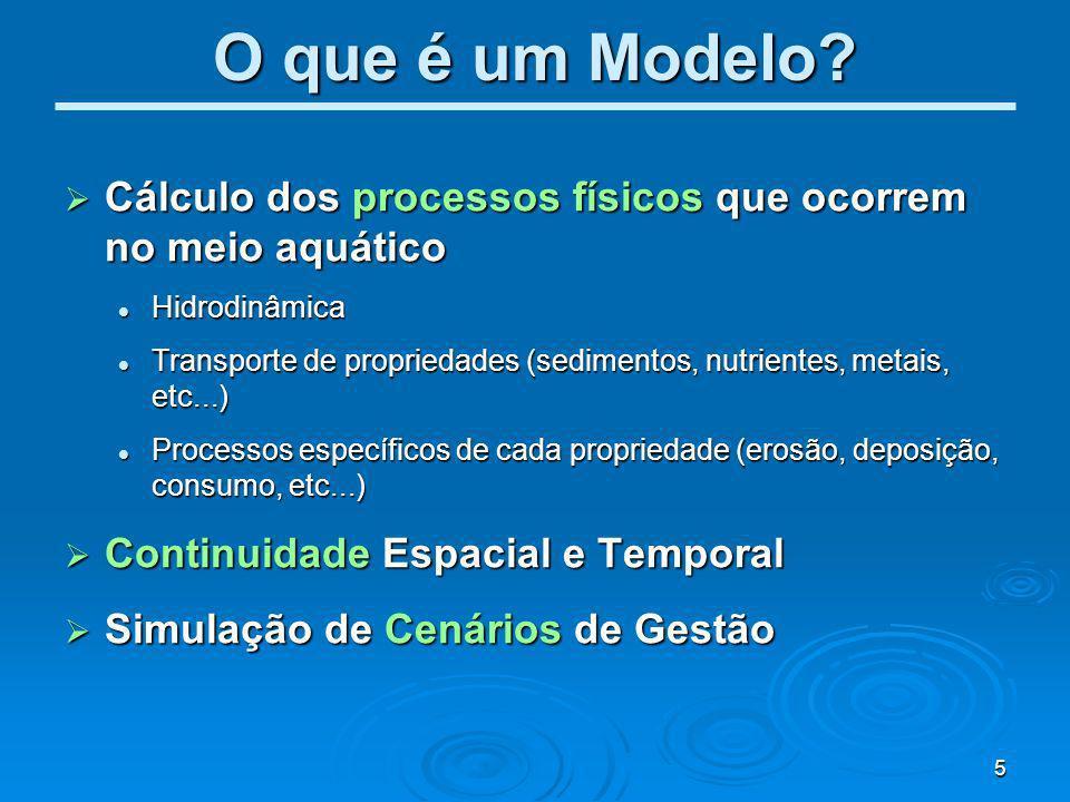 O que é um Modelo Cálculo dos processos físicos que ocorrem no meio aquático. Hidrodinâmica.