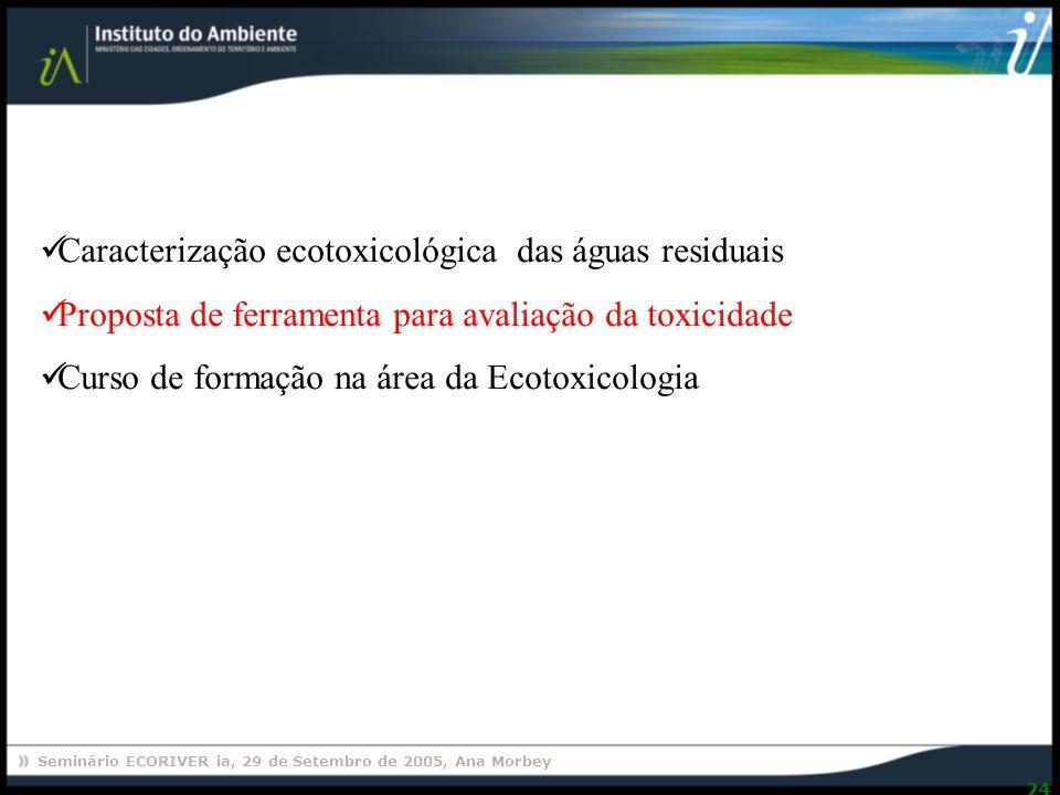 Caracterização ecotoxicológica das águas residuais