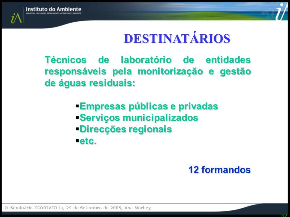 DESTINATÁRIOS Técnicos de laboratório de entidades responsáveis pela monitorização e gestão de águas residuais: