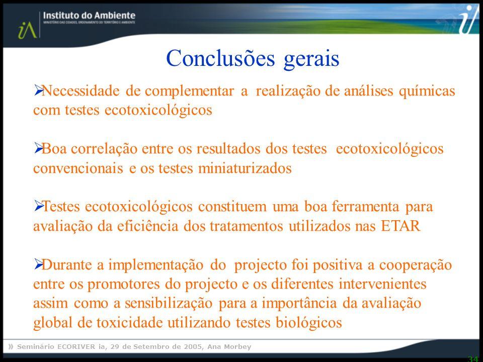 Conclusões gerais Necessidade de complementar a realização de análises químicas com testes ecotoxicológicos.