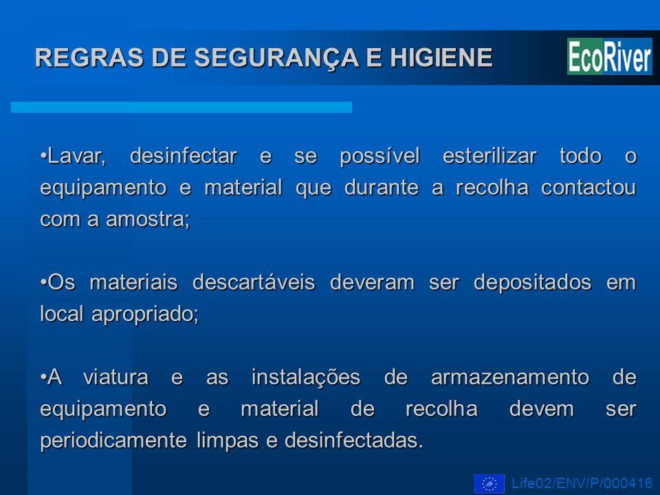 REGRAS DE SEGURANÇA E HIGIENE