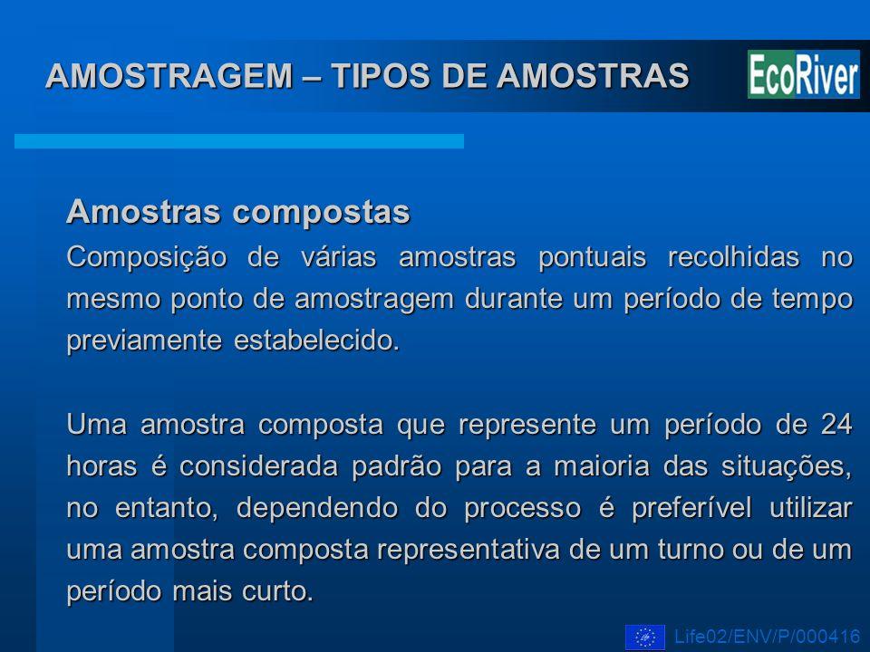 AMOSTRAGEM – TIPOS DE AMOSTRAS