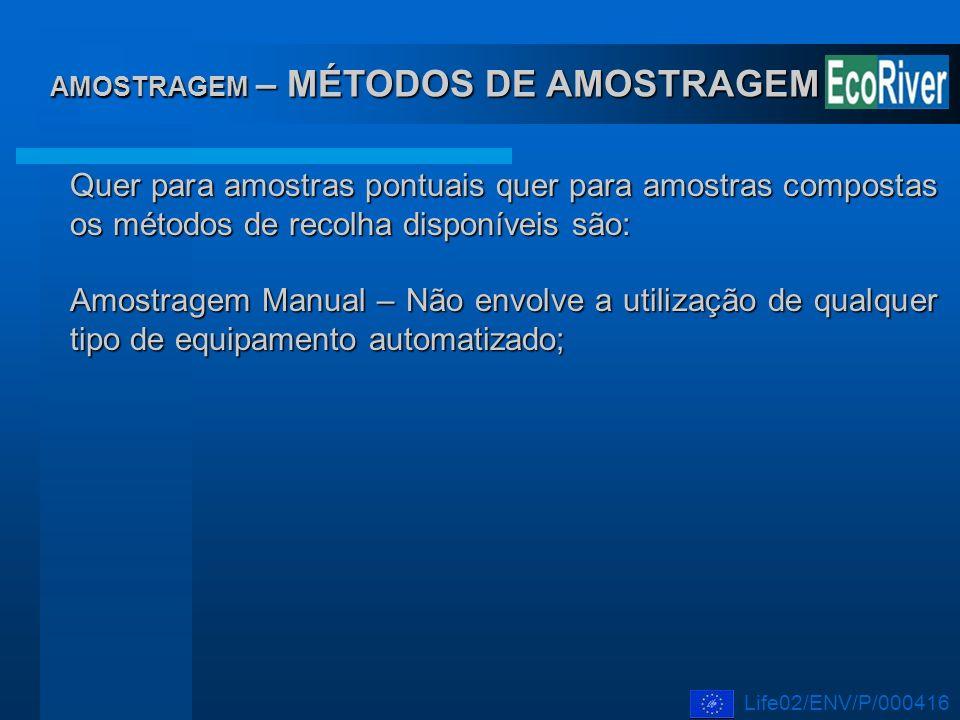 AMOSTRAGEM – MÉTODOS DE AMOSTRAGEM