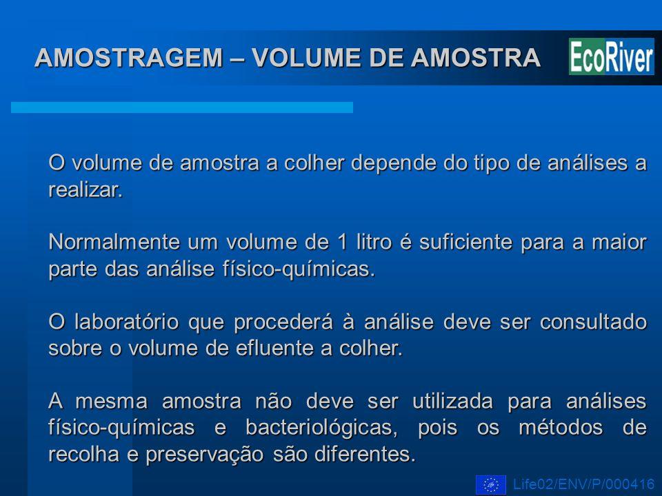 AMOSTRAGEM – VOLUME DE AMOSTRA