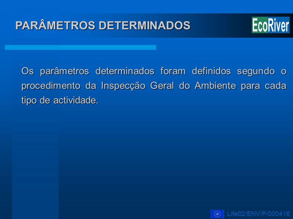 PARÂMETROS DETERMINADOS