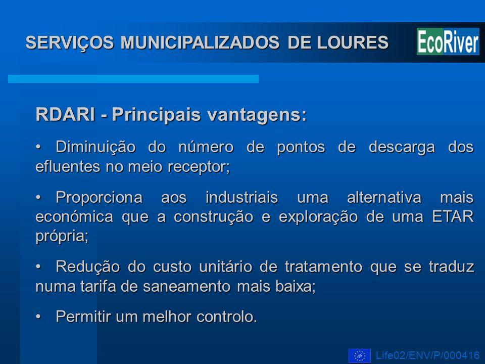 RDARI - Principais vantagens: