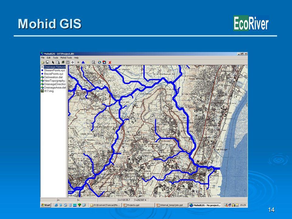 Mohid GIS