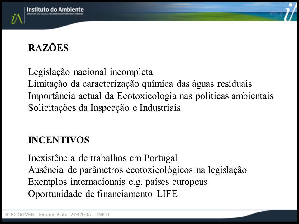 RAZÕES Legislação nacional incompleta. Limitação da caracterização química das águas residuais.