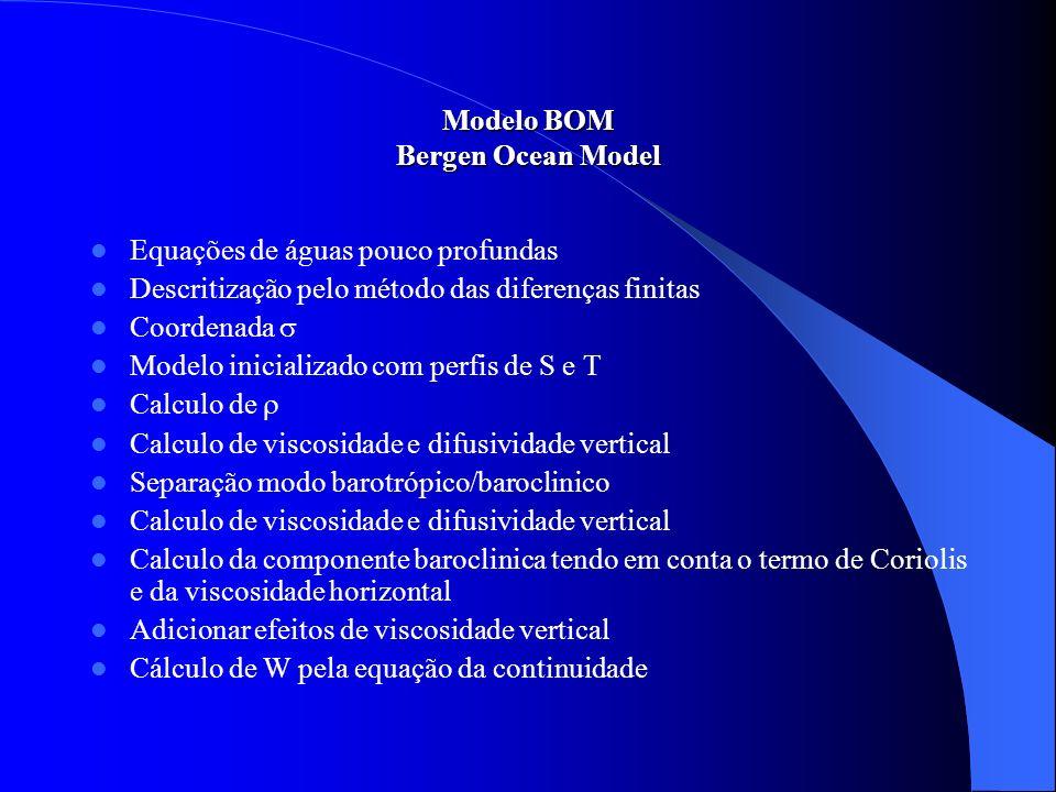 Modelo BOM Bergen Ocean Model