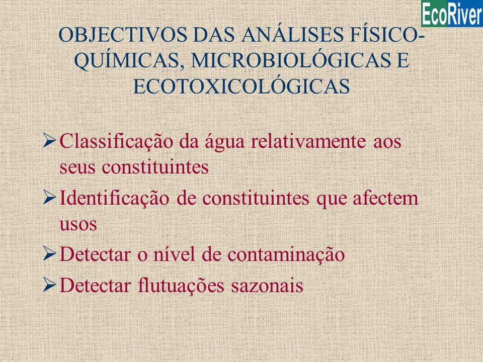 OBJECTIVOS DAS ANÁLISES FÍSICO-QUÍMICAS, MICROBIOLÓGICAS E ECOTOXICOLÓGICAS