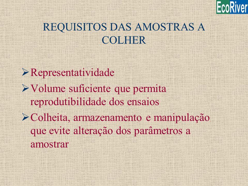 REQUISITOS DAS AMOSTRAS A COLHER