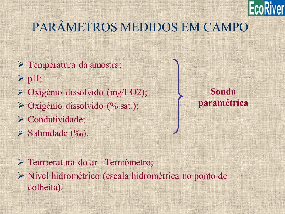 PARÂMETROS MEDIDOS EM CAMPO