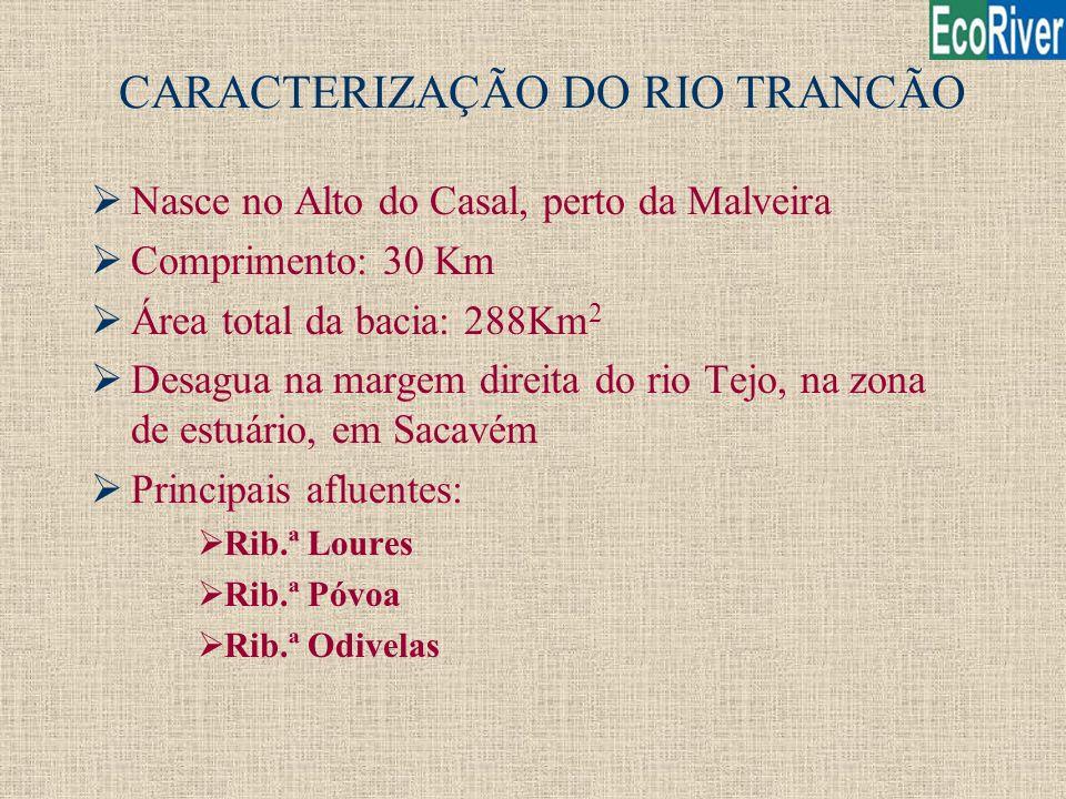 CARACTERIZAÇÃO DO RIO TRANCÃO