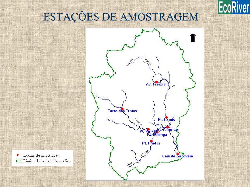 ESTAÇÕES DE AMOSTRAGEM