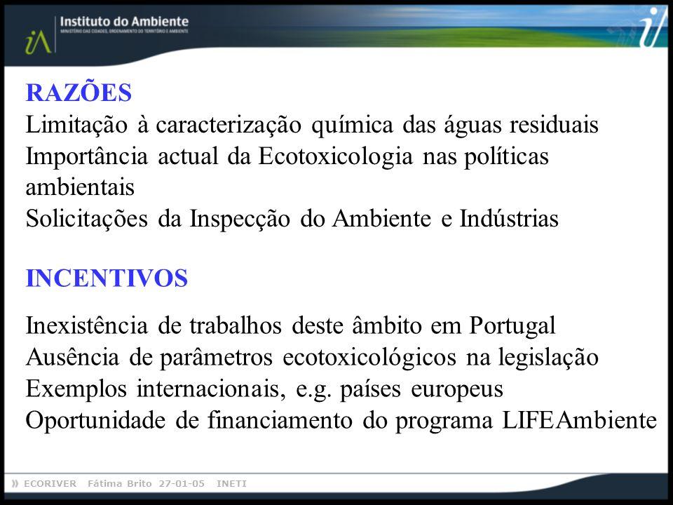 RAZÕES Limitação à caracterização química das águas residuais. Importância actual da Ecotoxicologia nas políticas ambientais.
