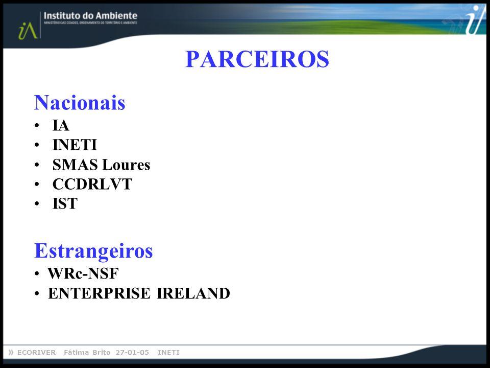 PARCEIROS Nacionais Estrangeiros IA INETI SMAS Loures CCDRLVT IST
