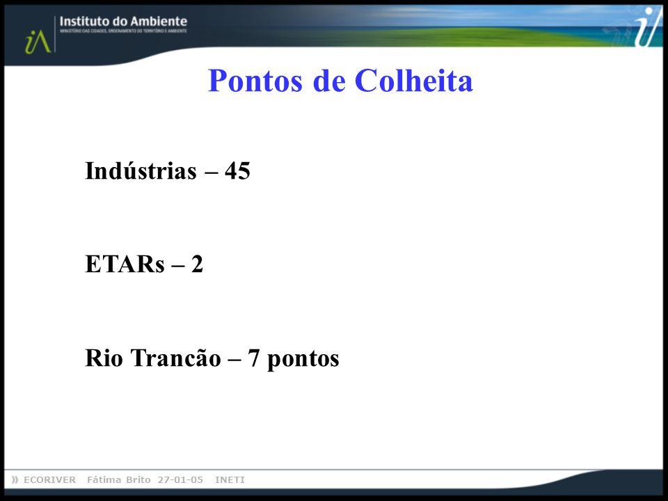 Pontos de Colheita Indústrias – 45 ETARs – 2 Rio Trancão – 7 pontos