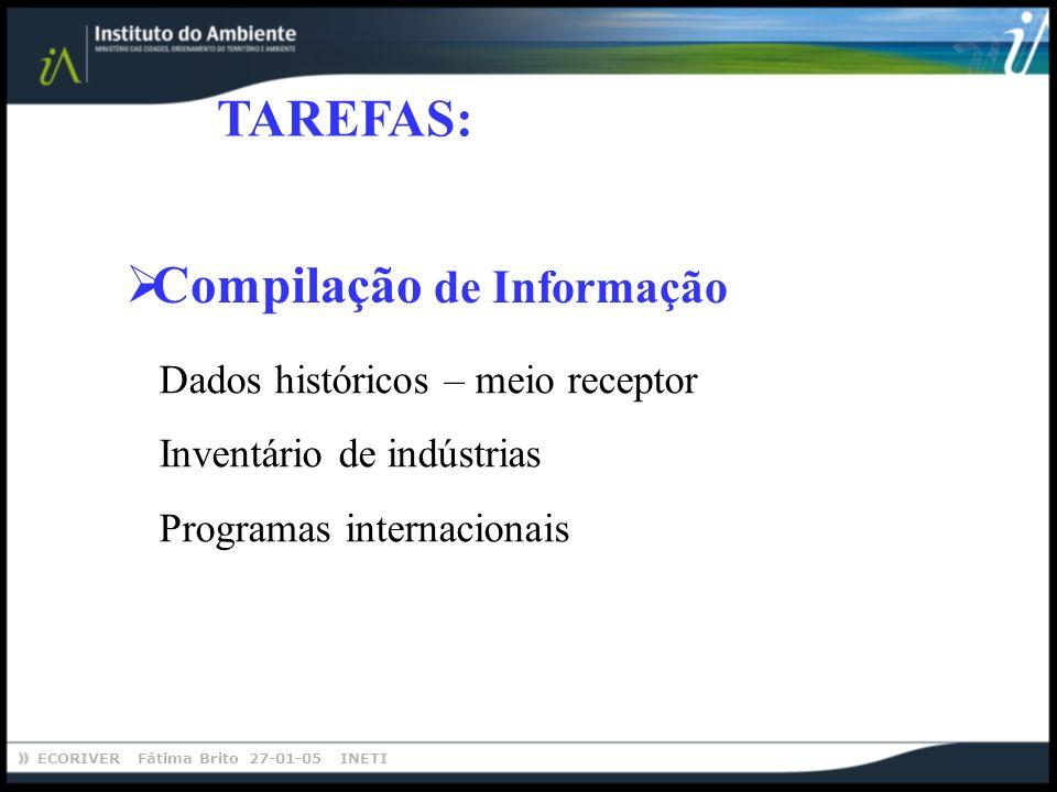 Compilação de Informação