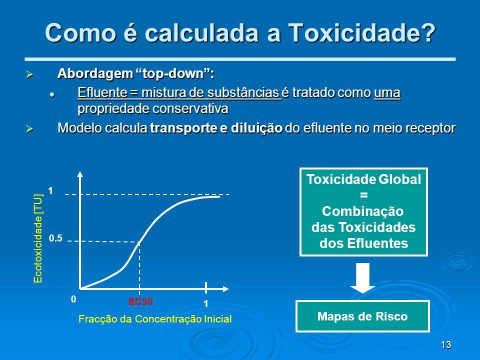Como é calculada a Toxicidade