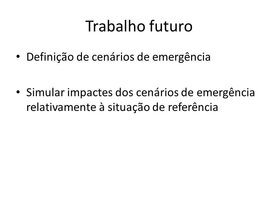 Trabalho futuro Definição de cenários de emergência