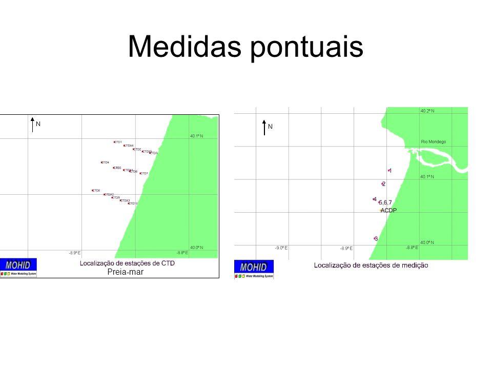 Medidas pontuais Preia-mar