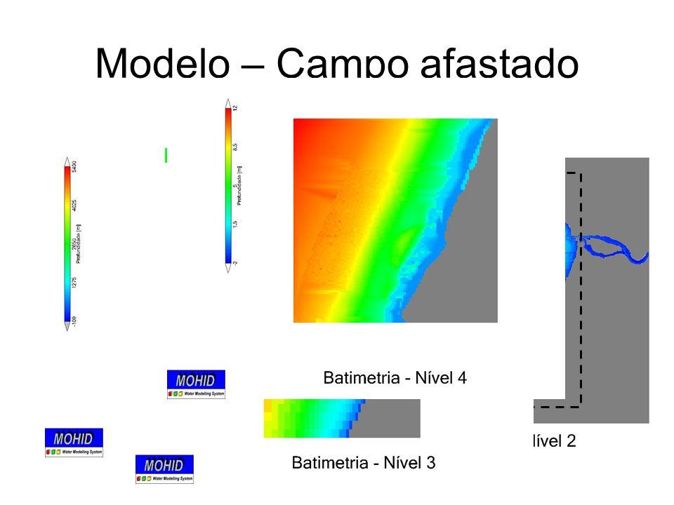 Modelo – Campo afastado