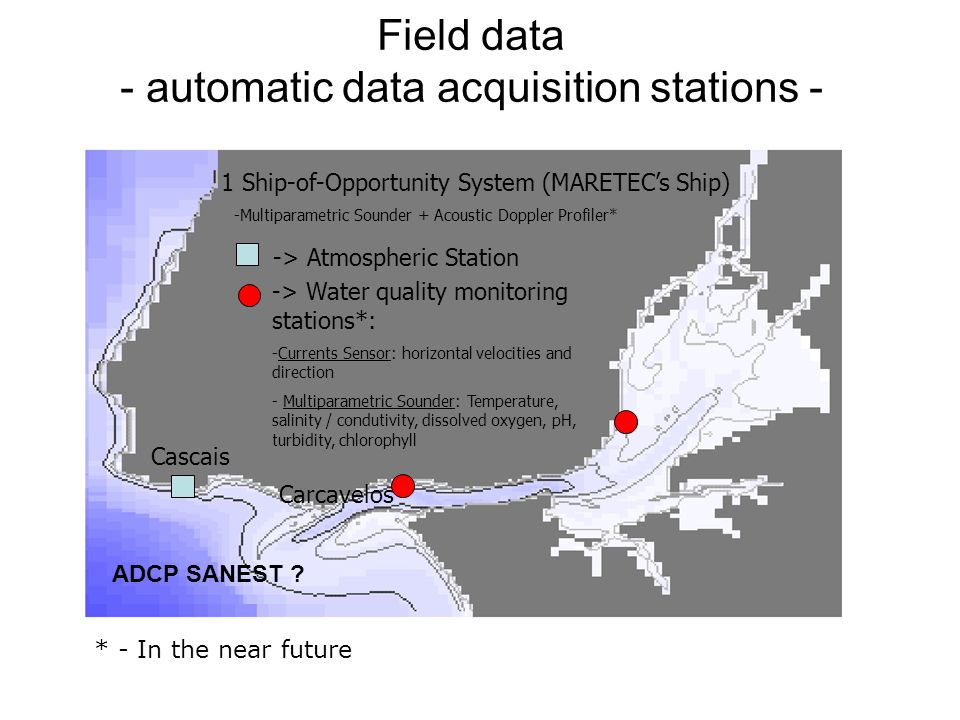 Field data - automatic data acquisition stations -