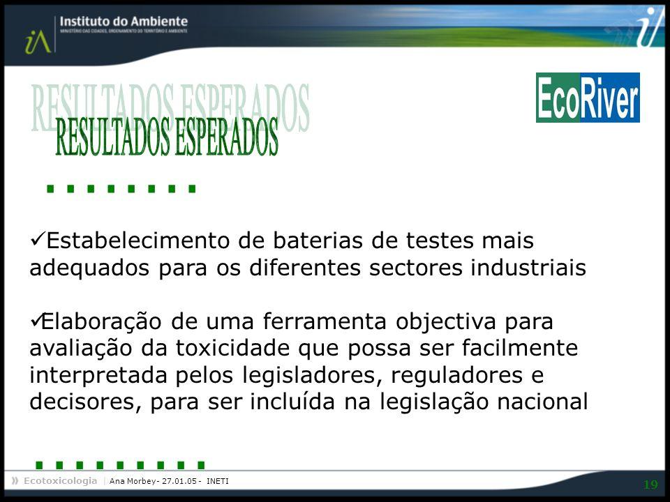 RESULTADOS ESPERADOS ........ Estabelecimento de baterias de testes mais adequados para os diferentes sectores industriais.