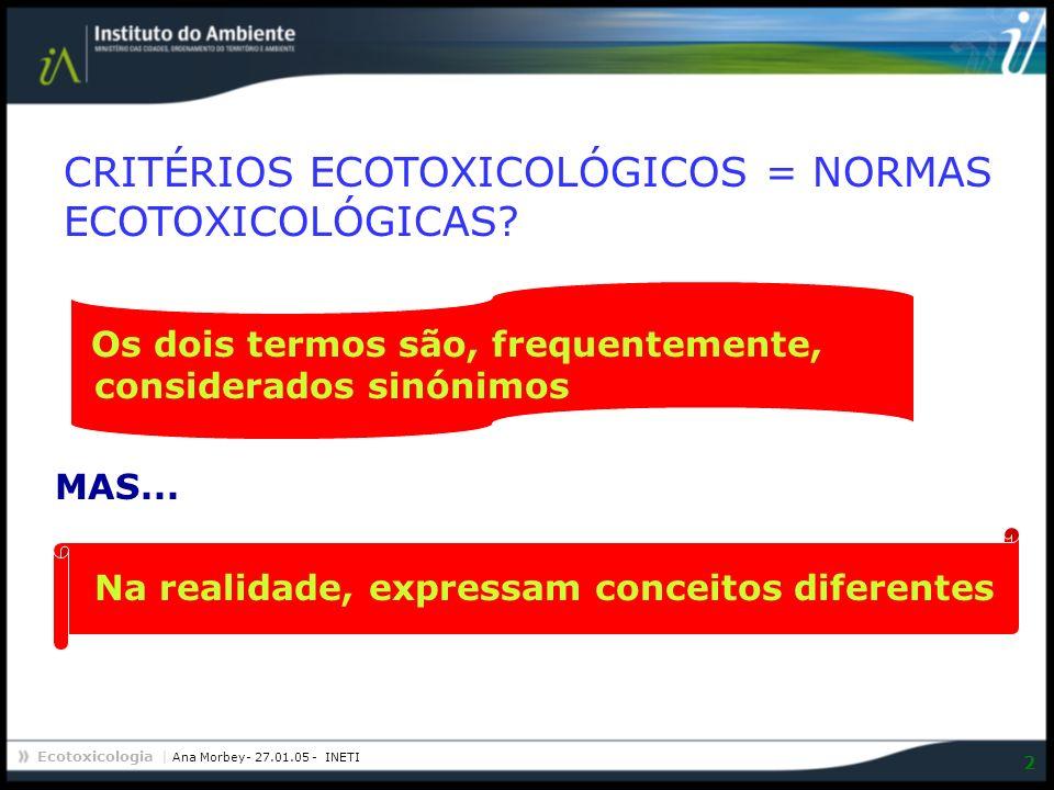 CRITÉRIOS ECOTOXICOLÓGICOS = NORMAS ECOTOXICOLÓGICAS