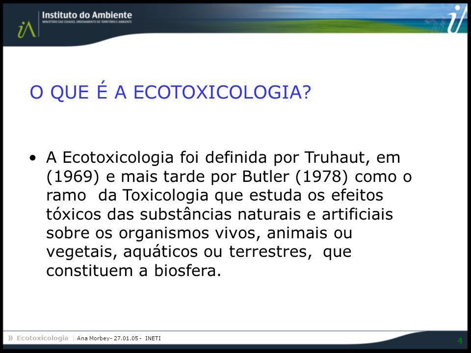 O QUE É A ECOTOXICOLOGIA
