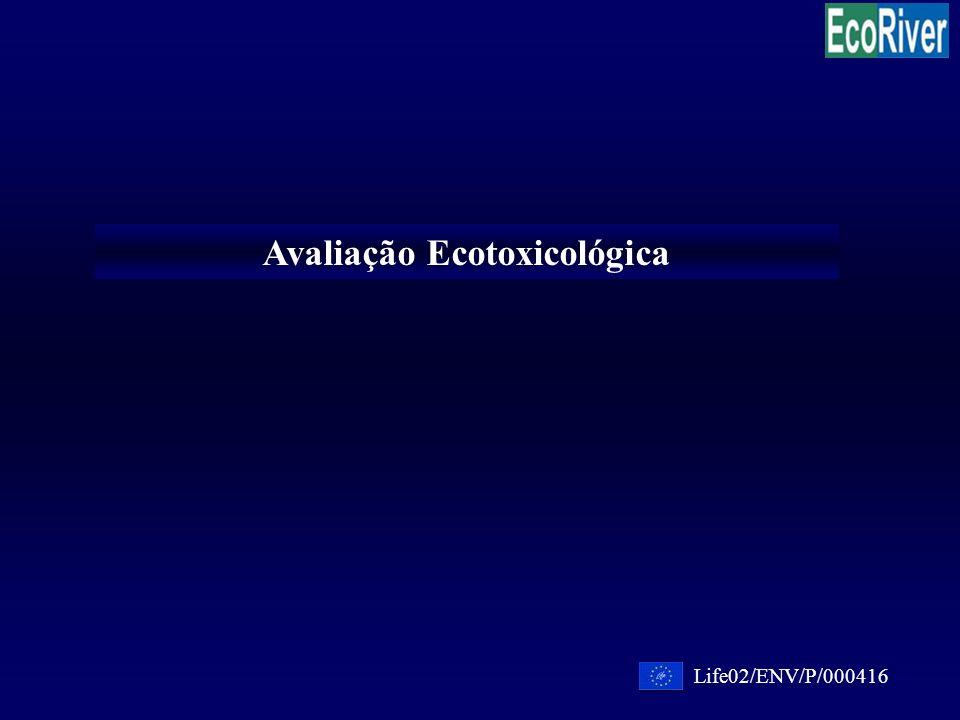 Avaliação Ecotoxicológica