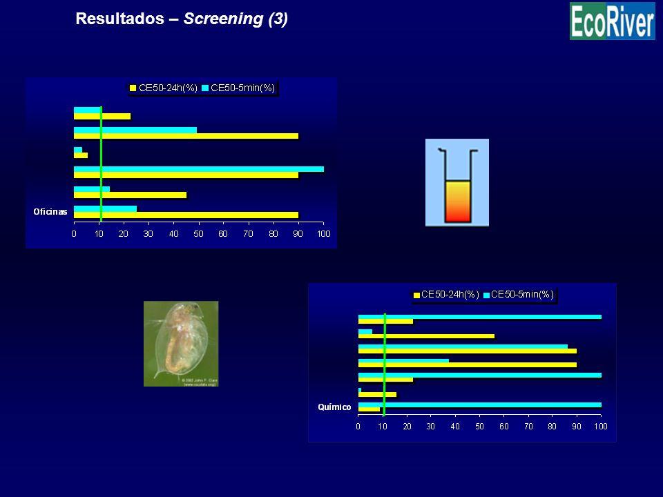 Resultados – Screening (3)