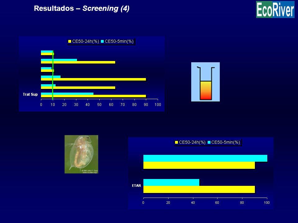 Resultados – Screening (4)