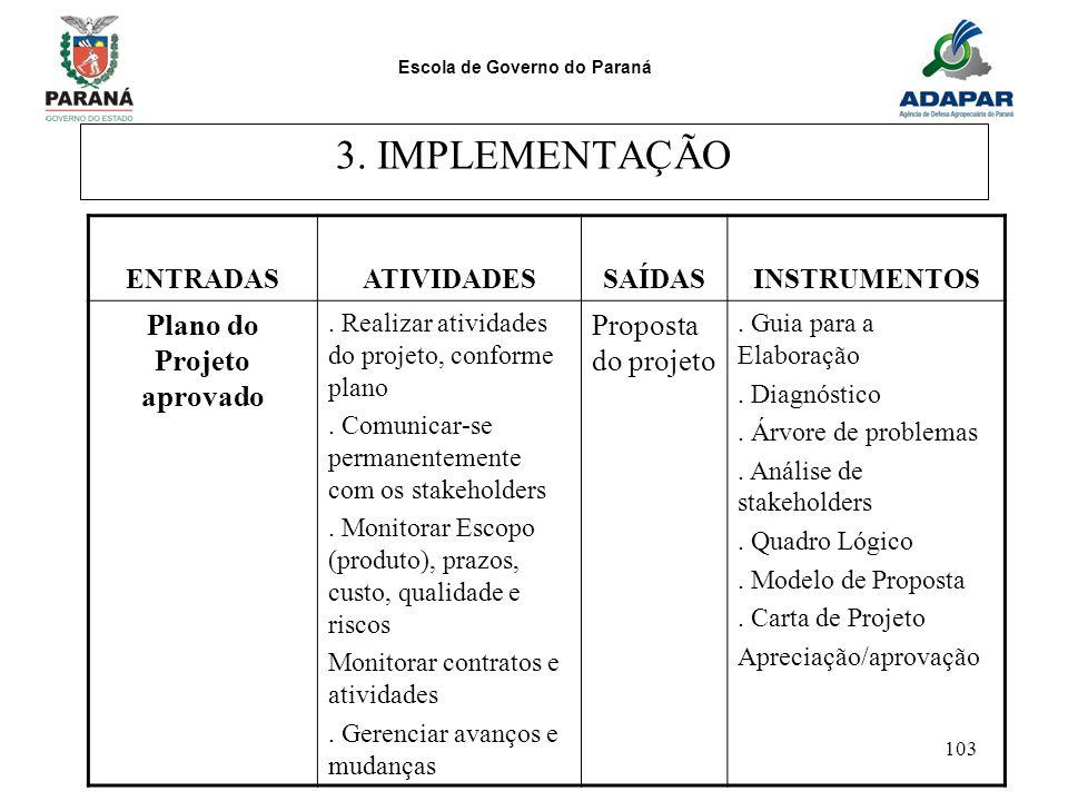 Plano do Projeto aprovado