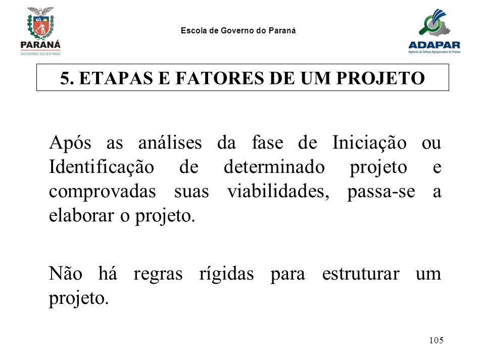 5. ETAPAS E FATORES DE UM PROJETO