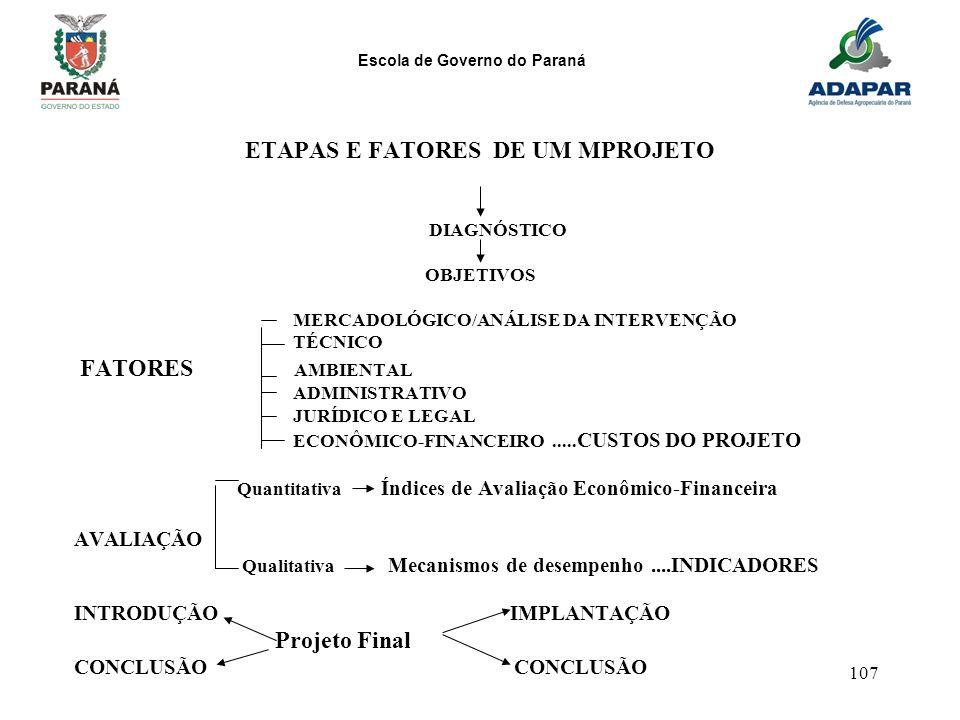 ETAPAS E FATORES DE UM MPROJETO