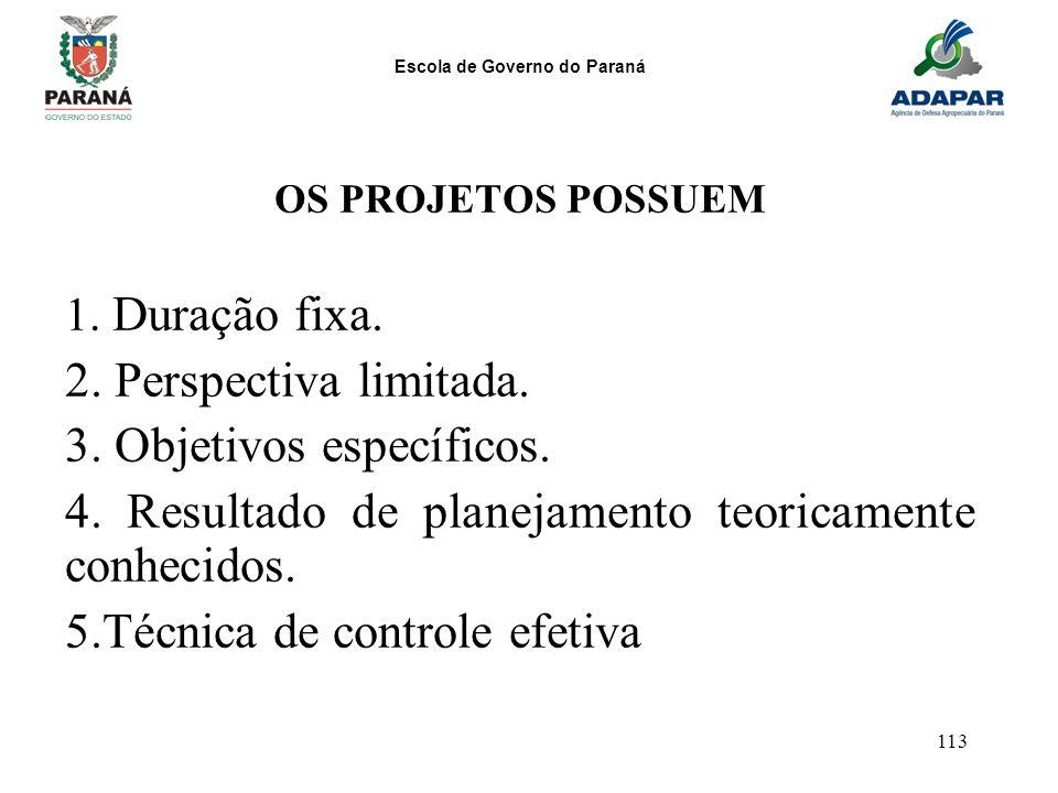 3. Objetivos específicos.