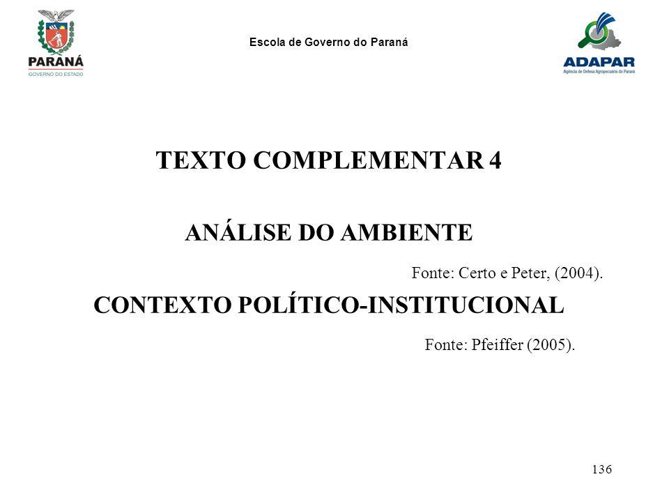 CONTEXTO POLÍTICO-INSTITUCIONAL