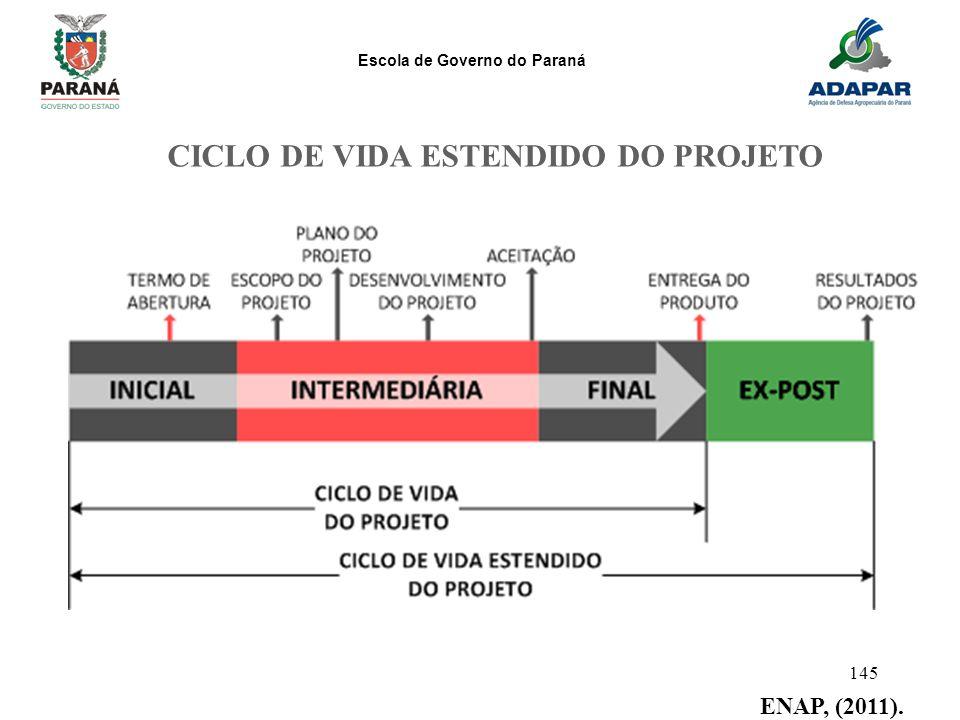 CICLO DE VIDA ESTENDIDO DO PROJETO