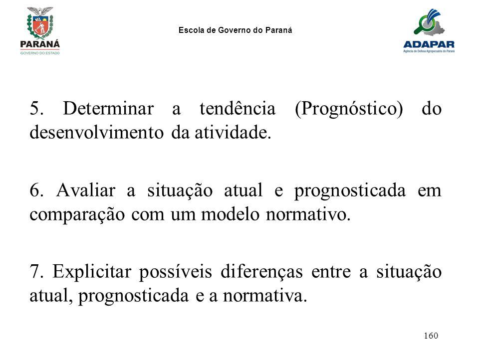 5. Determinar a tendência (Prognóstico) do desenvolvimento da atividade.