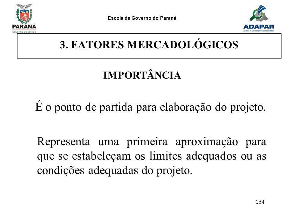 3. FATORES MERCADOLÓGICOS