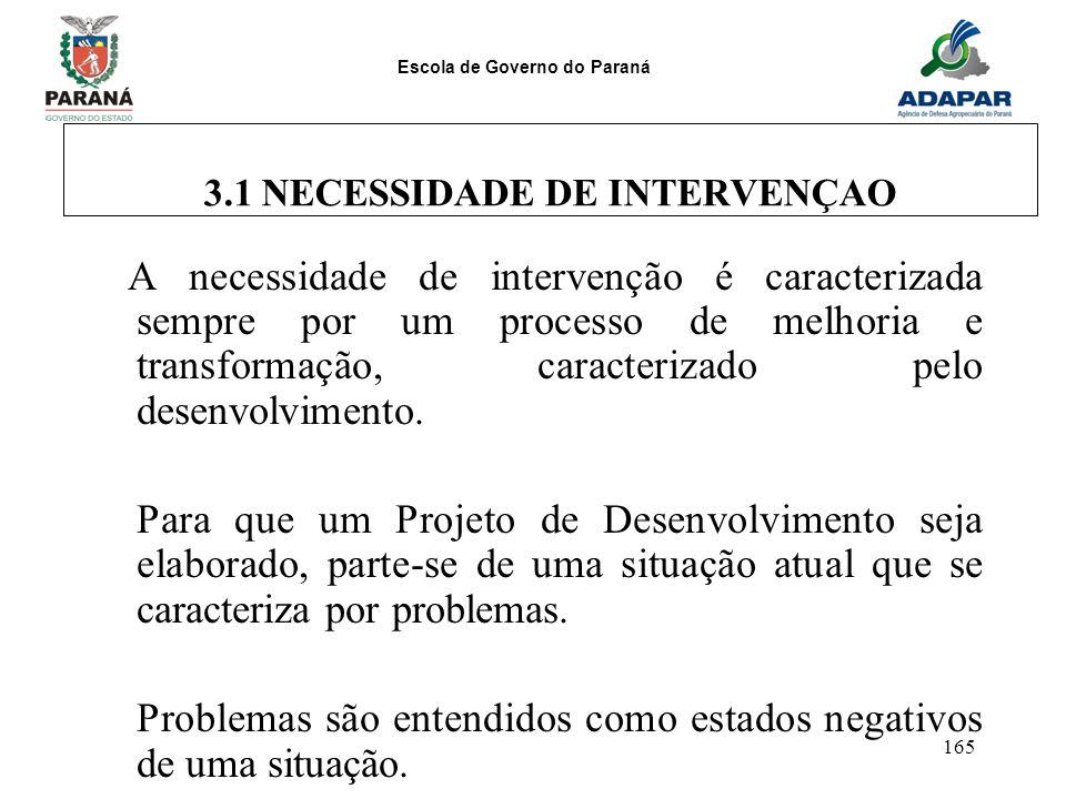 3.1 NECESSIDADE DE INTERVENÇAO