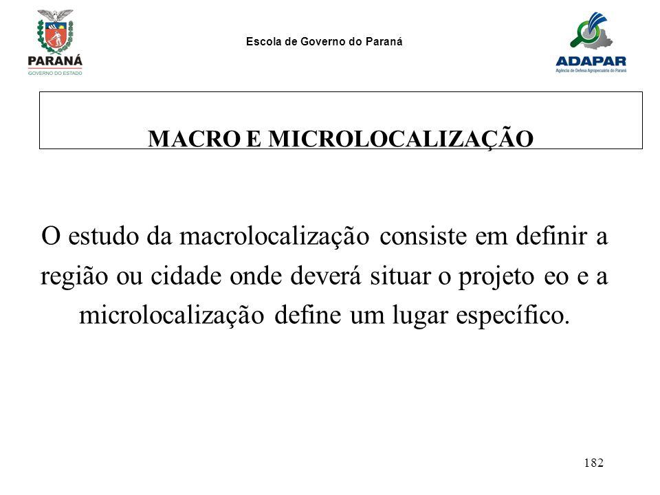 MACRO E MICROLOCALIZAÇÃO
