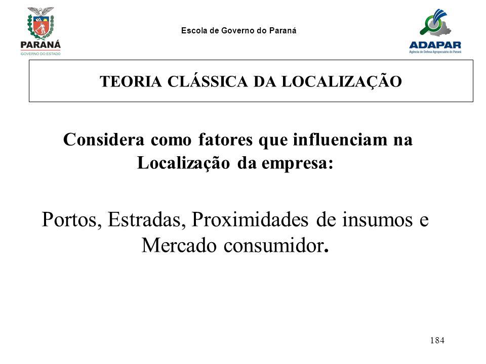 TEORIA CLÁSSICA DA LOCALIZAÇÃO