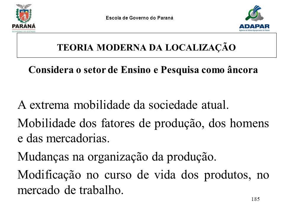 TEORIA MODERNA DA LOCALIZAÇÃO