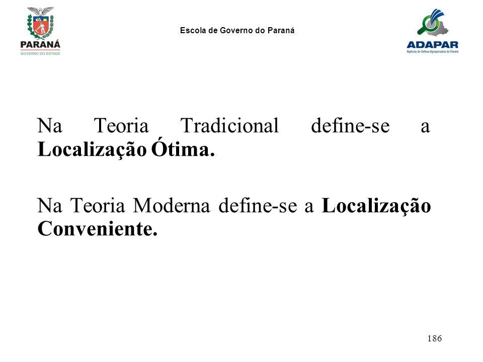 Na Teoria Tradicional define-se a Localização Ótima.